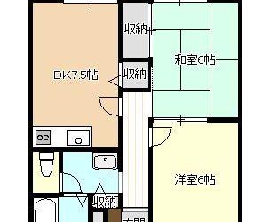 伊賀6丁目アパート間取り