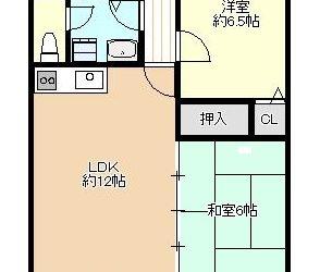 藤ヶ丘3丁目マンション(3階)間取り