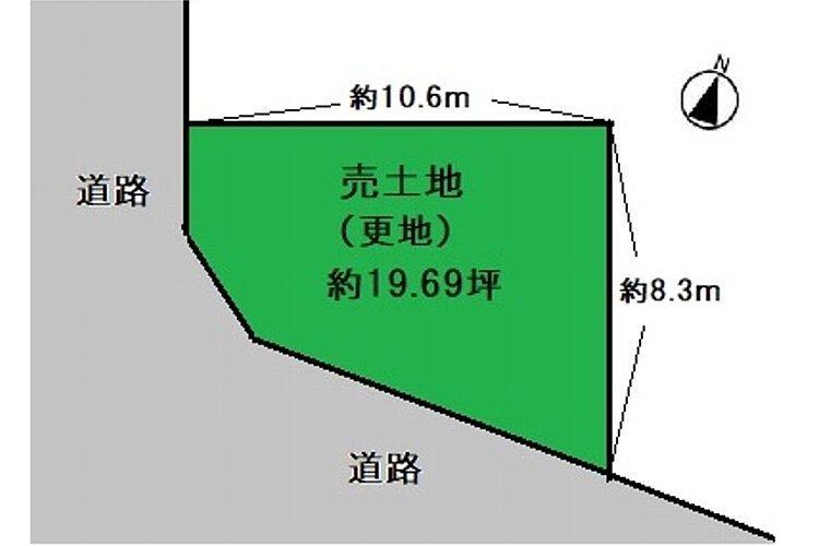 河原城売り土地画像1