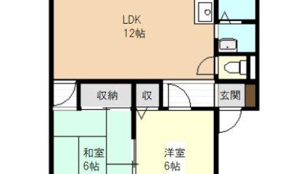 高鷲6丁目アパート(B棟・2階)間取り
